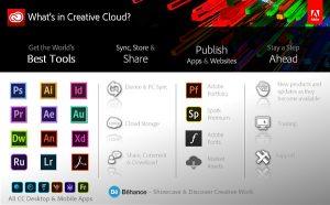 Adobe Creative Cloud 5.4.3.544 Crack + Key Torrent Full Download 2021